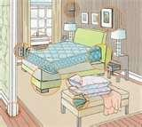 Bed Bugs Treatment Heat pictures
